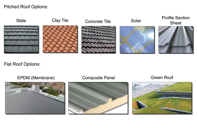 Panel Roofing System Metal Roof Panel Supply Malaysia